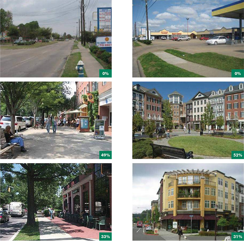 Community Vision Survey Antoine Streetscapes