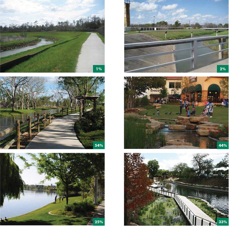 Community Vision Survey Bayou greenways