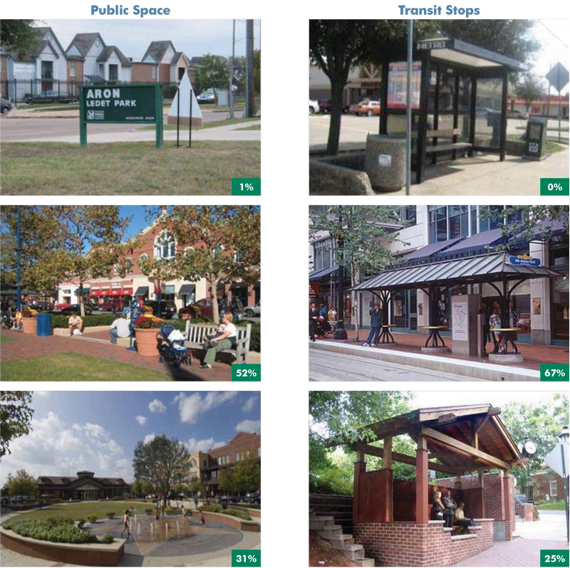 Community Vision Survey Public Space Transit Stops